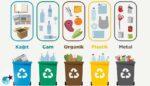 Türkiye'de Plastik Geri Dönüşümü